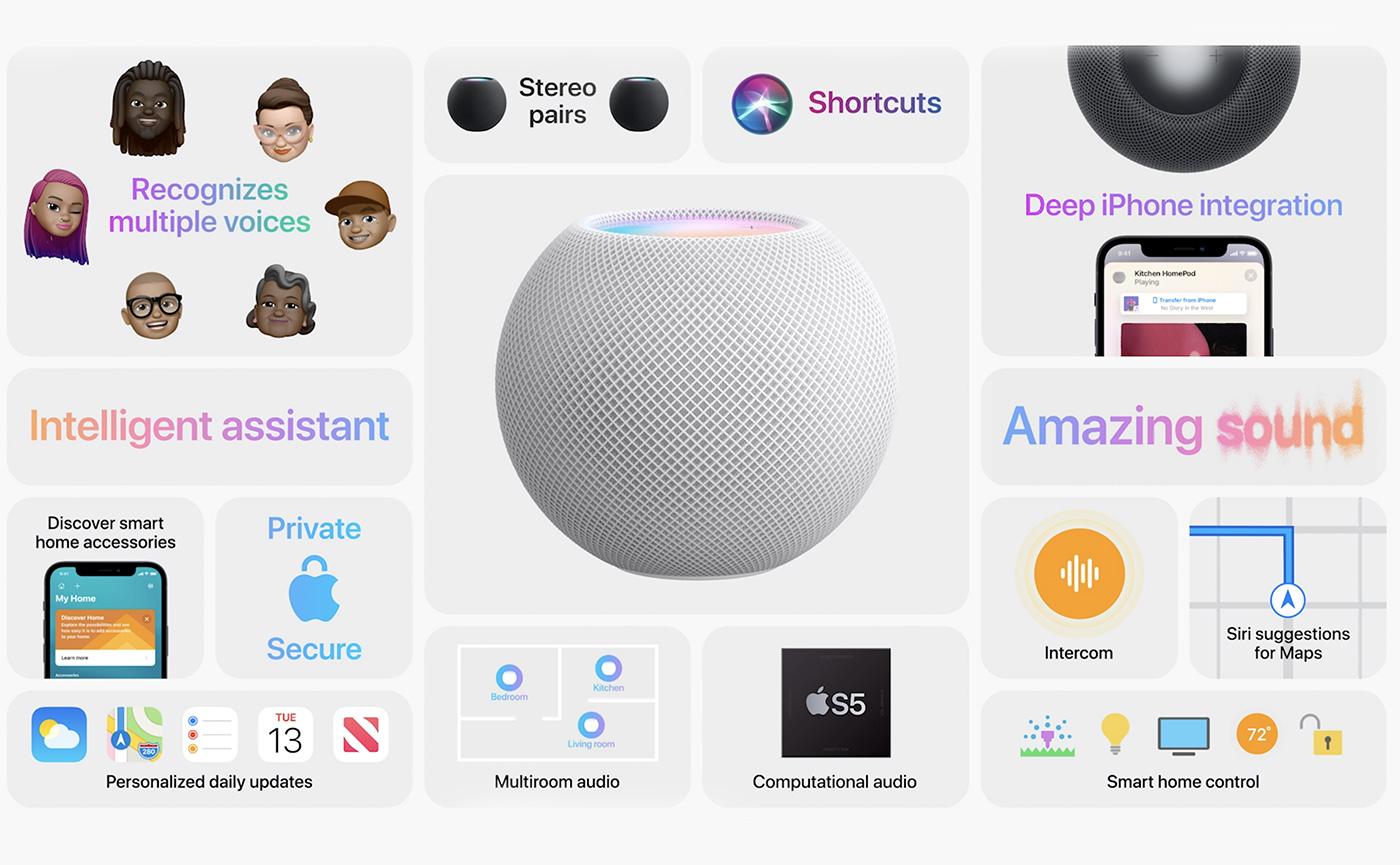 характеристики Apple HomePod mini