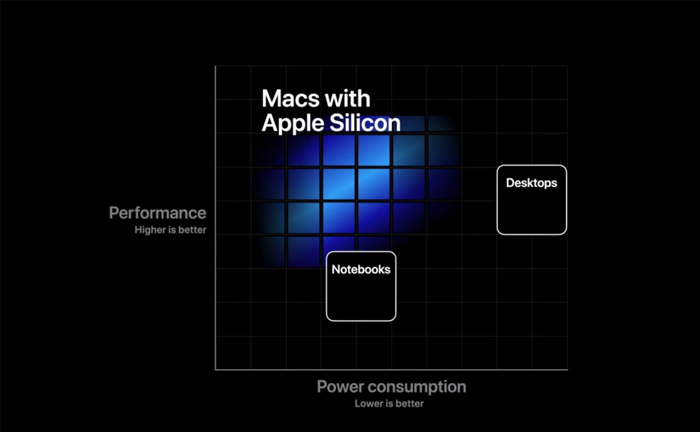 мощная начинка для iMac и MacBook