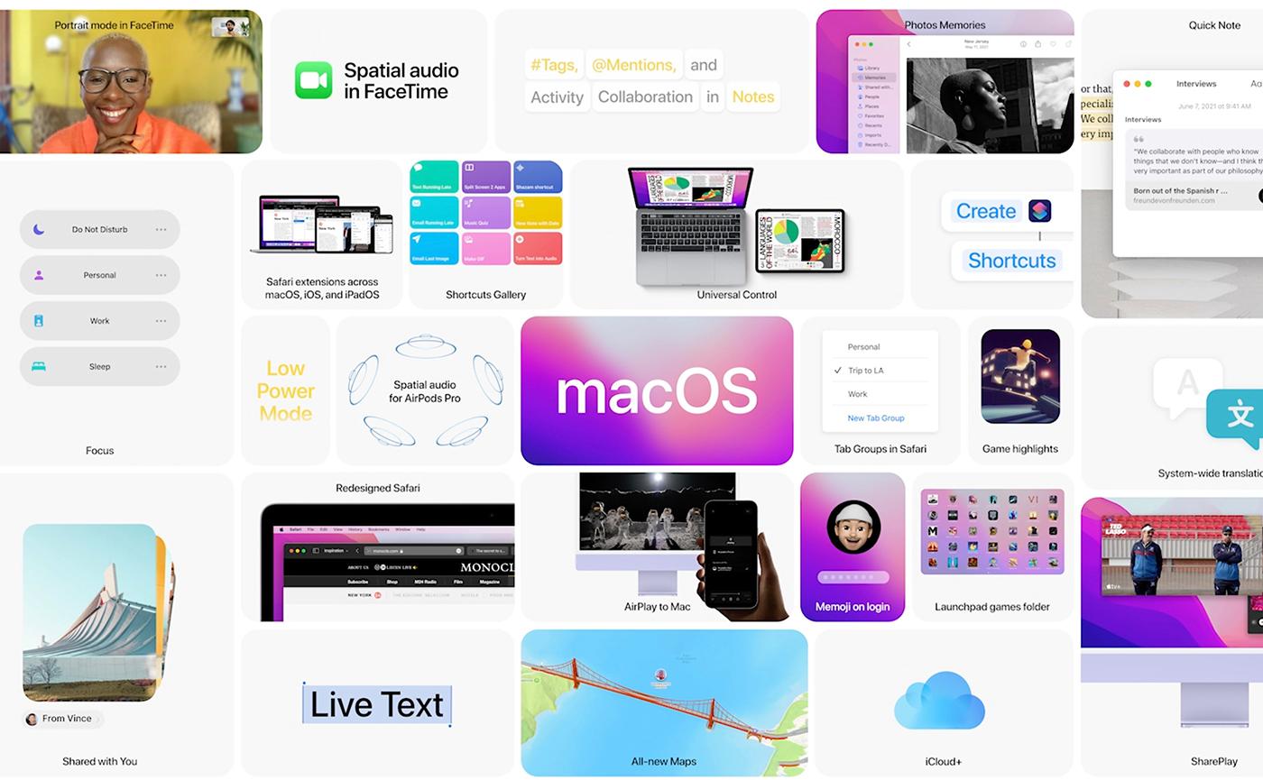 операционная система macOS-Monterey
