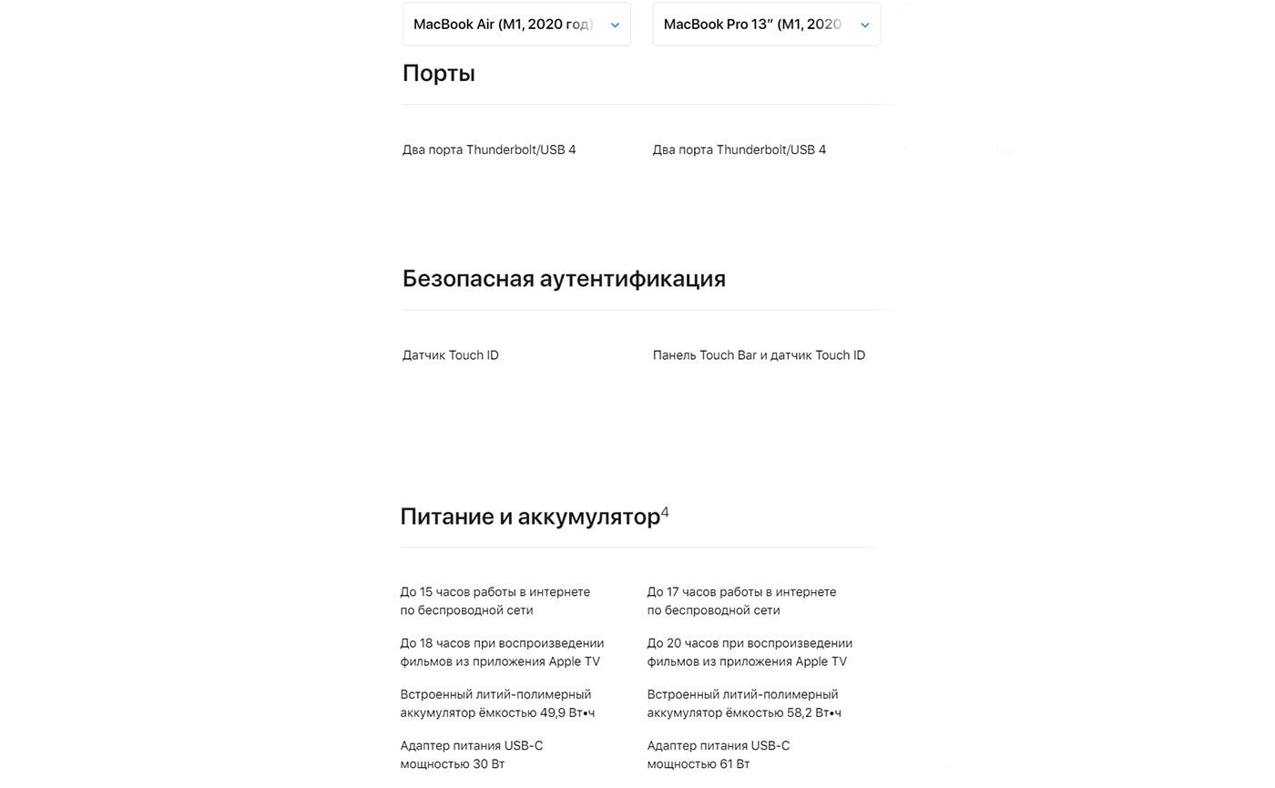 Параметры и дизайн