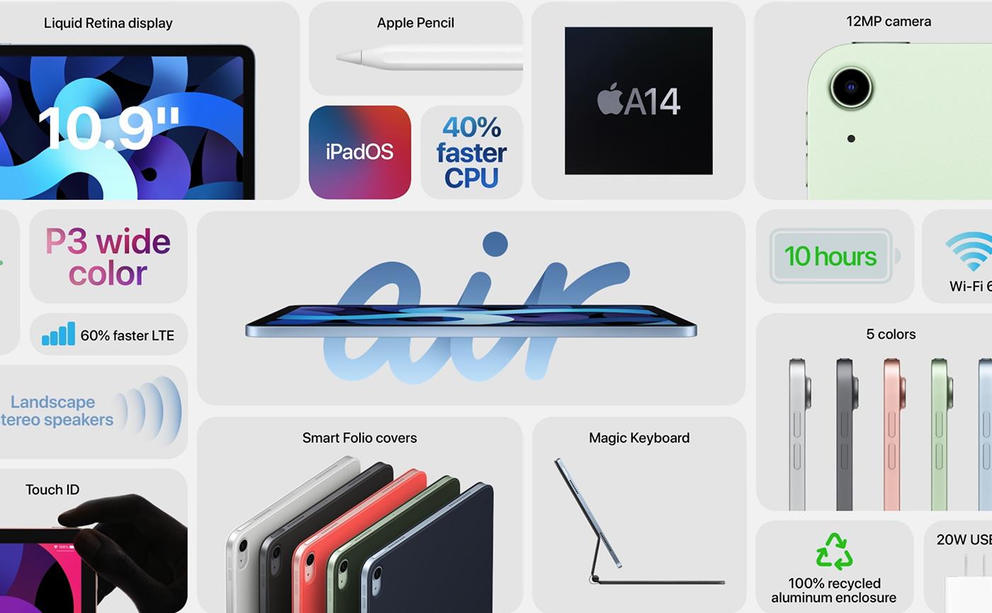 Возможности iPadOS 14