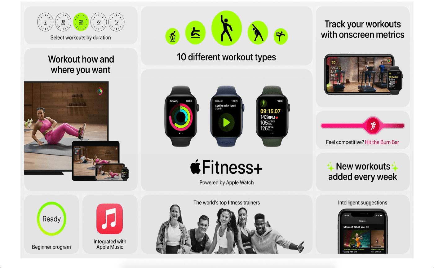 Занятия спортом с Fitness
